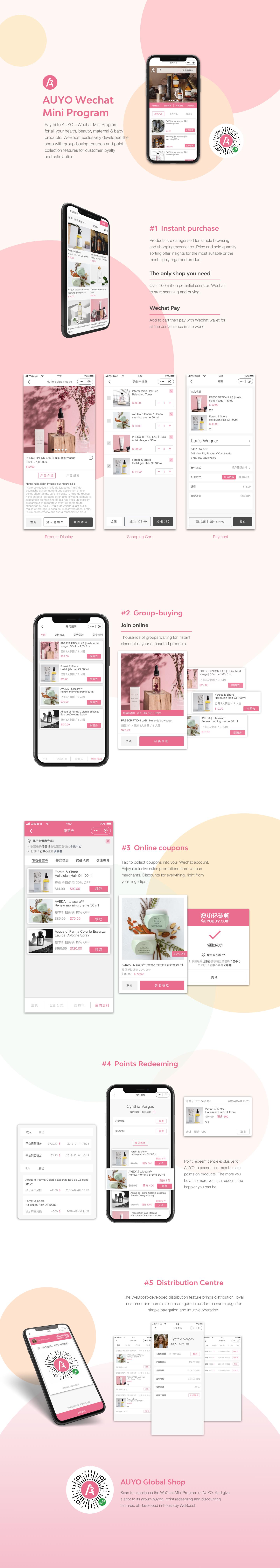 Infograph of AUYO WeChat mini program
