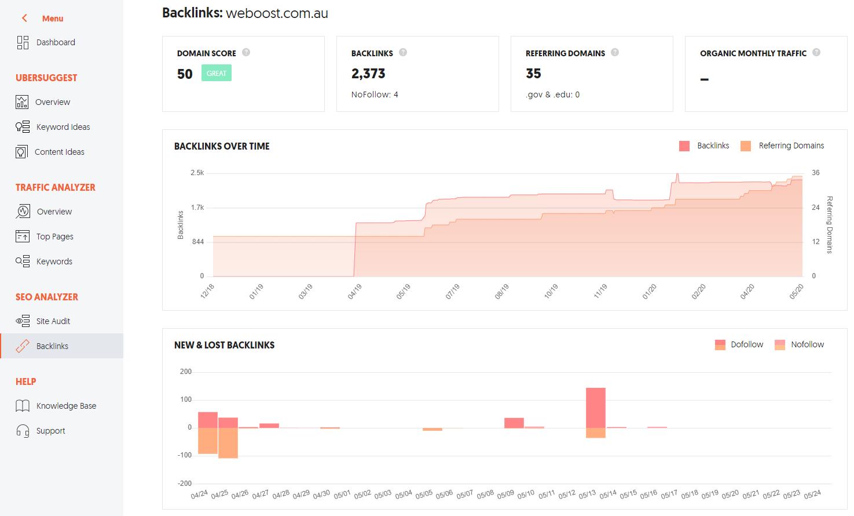 WeBoost domain test